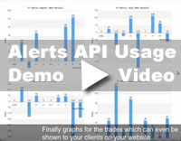 Desktop Alerts API Demo Video